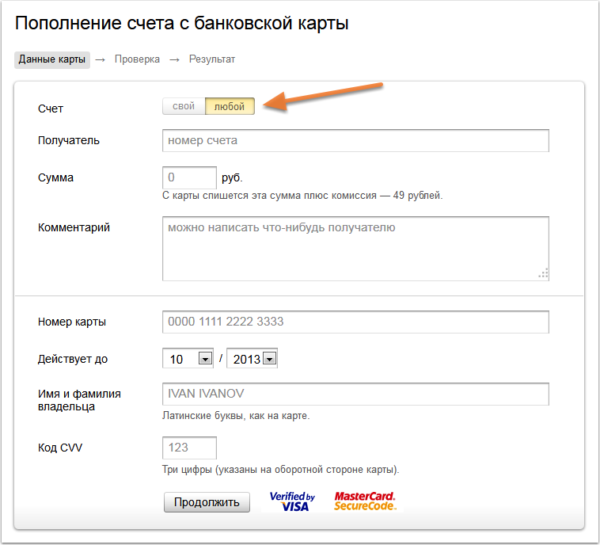 Как создать Яндекс Деньги в Беларуси: регистрация кошелька и пользователя