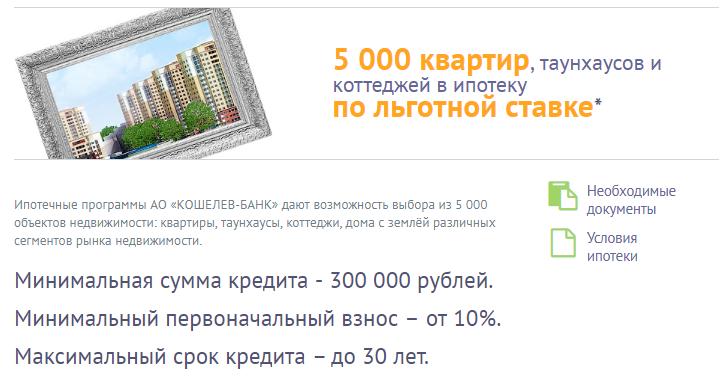 Ипотека в Кошелев банке