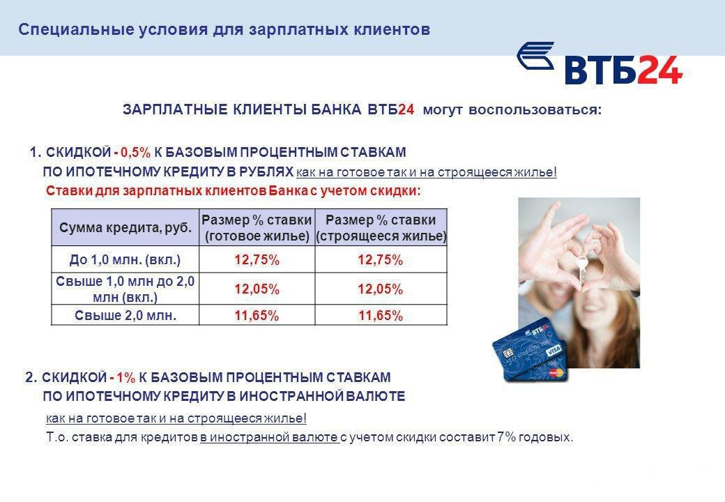 Ипотеказарплатным клиентам ВТБ