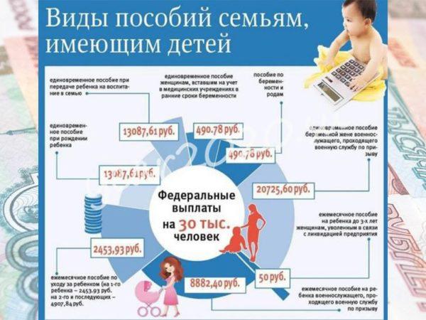 Какие выплаты положены при рождении третьего ребенка в 2020 году