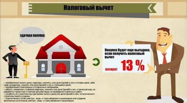 Какие документы нужны для возврата 13 процентов с покупки квартиры