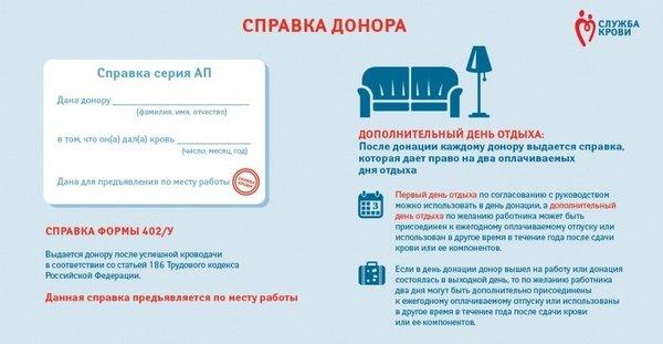 Сколько платят донору крови в Москве в 2021 году