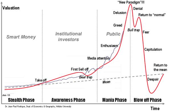 Как определить курс для биткоина?