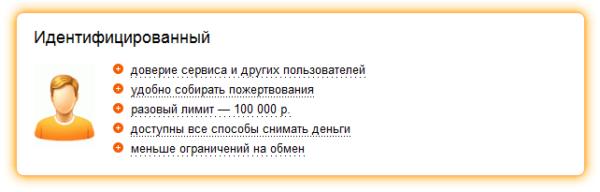 Как пройти идентификацию в системе Яндекс Деньги?