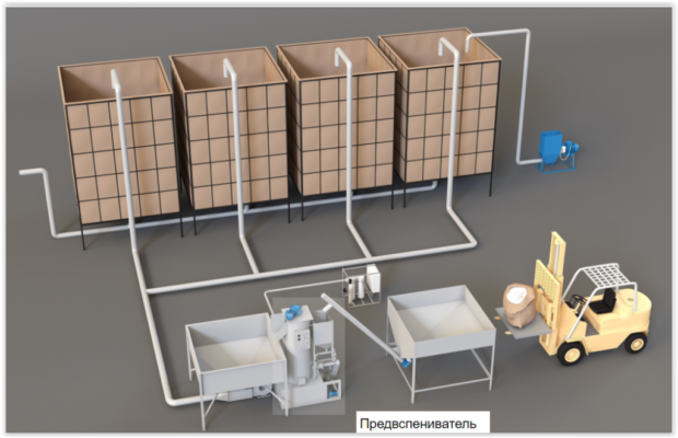 Бизнес-план по производству пенопласта