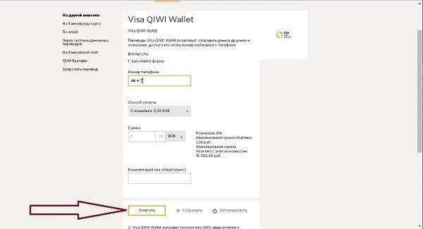Какая комиссия взимается с пользователей платежного сервиса Киви при проведении разных транзакций?