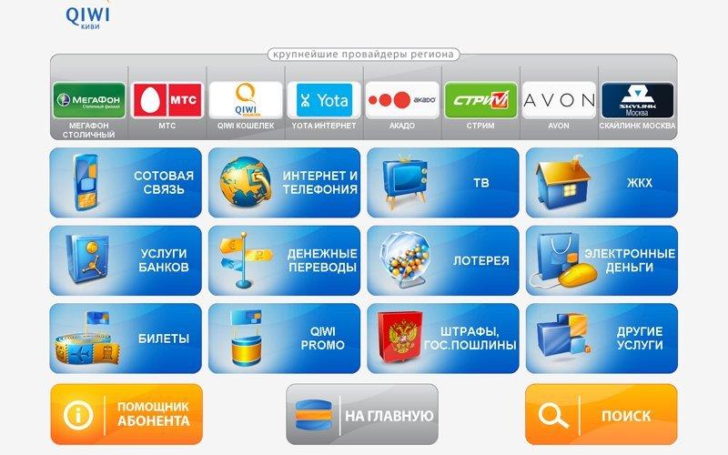 Основные аспекты идентификации и пользования Киви кошельком в Казахстане