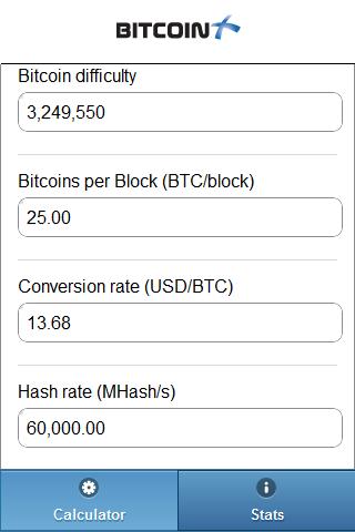 Что такое калькулятор биткоин?