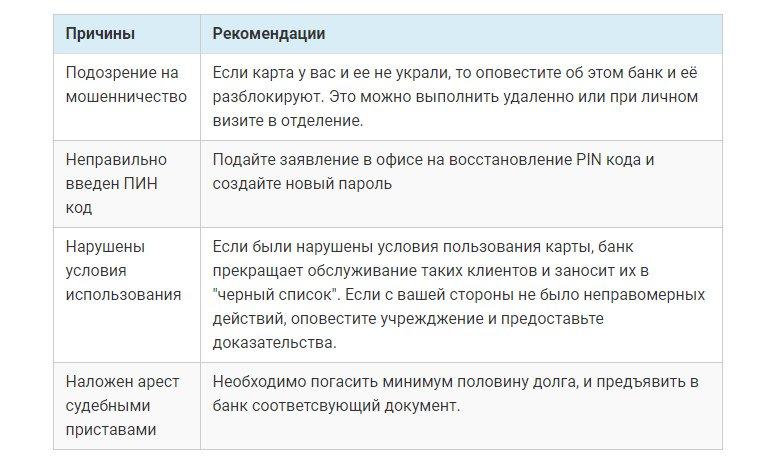 Причины блокировкикарты ВТБ