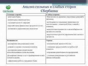 Анализ Сбербанка