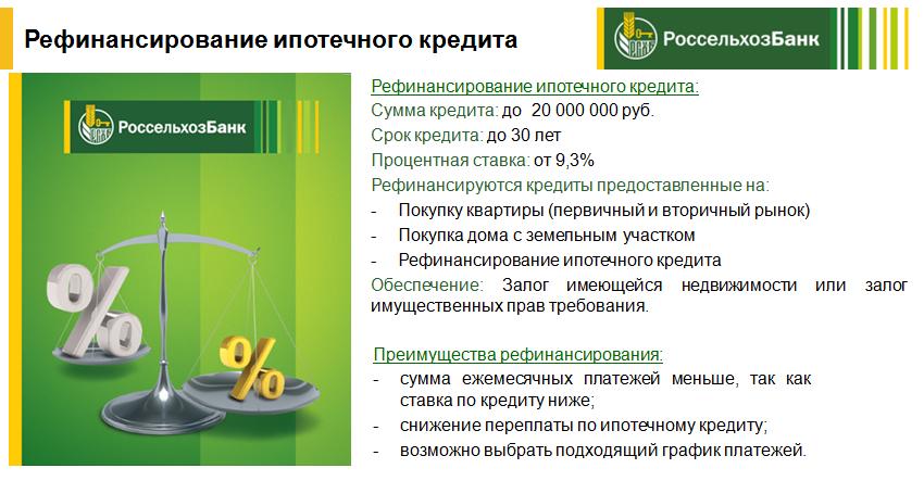 Плюсы и минусы рефинансирования ипотеки в Россельхозбанке