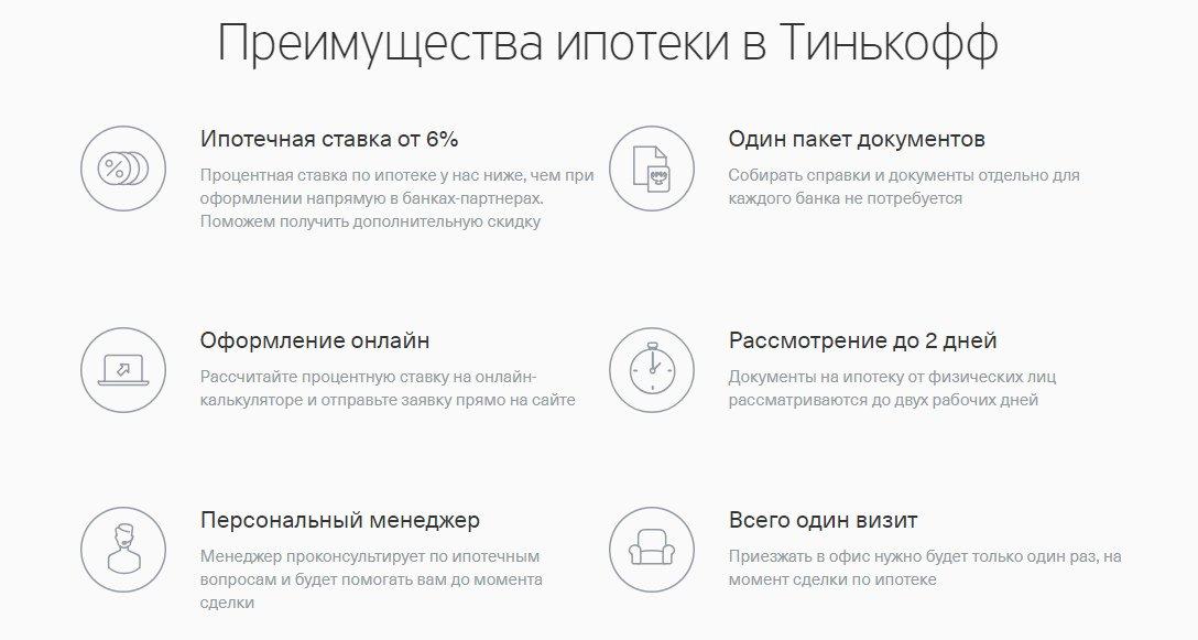 Тинькофф банк ипотека