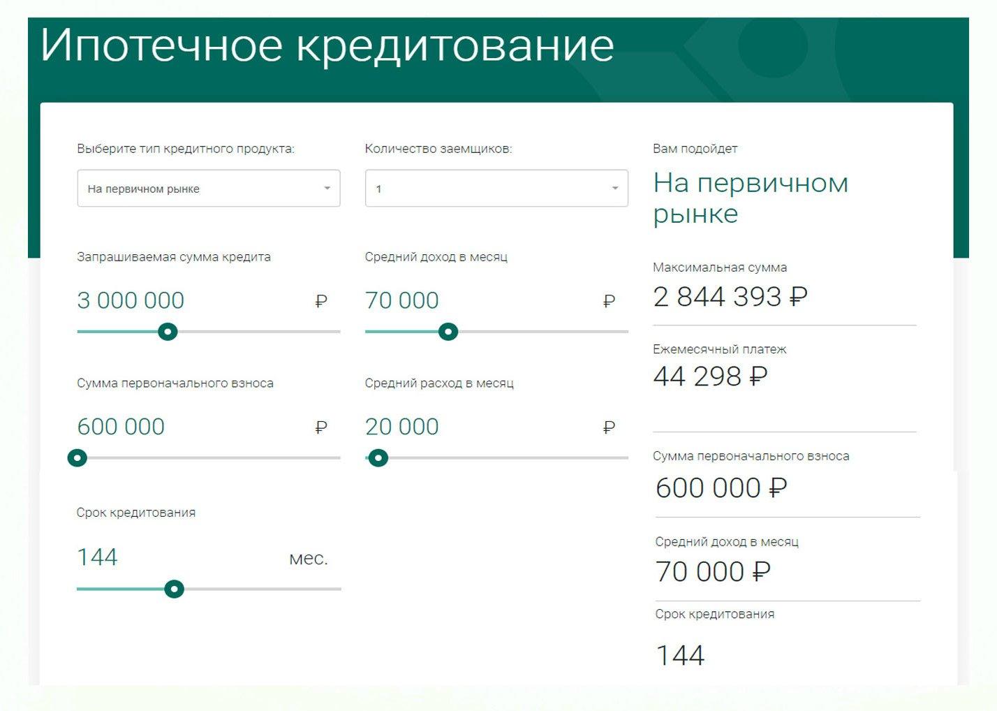 Ипотечный калькулятор СКБ
