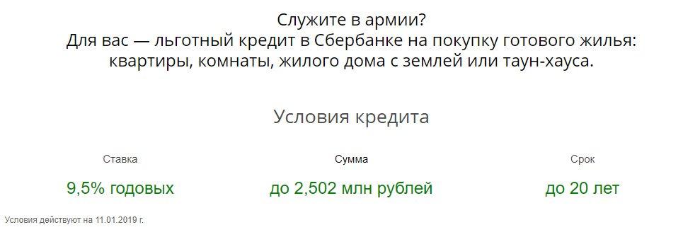 Минимальная сумма военной ипотеки в Сбербанке