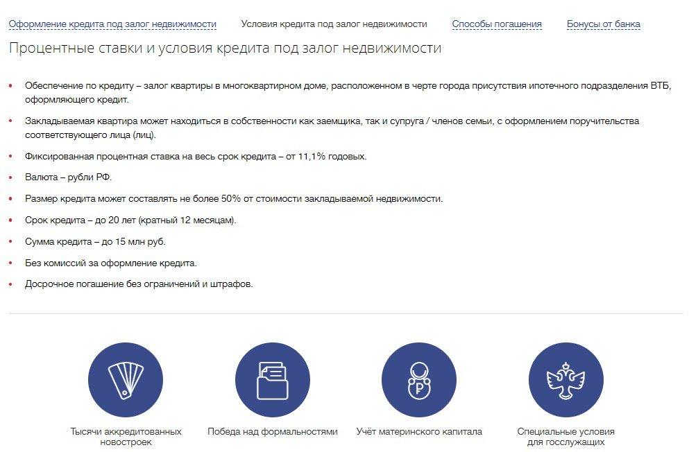 Ипотека под залог недвижимости ВТБ-24