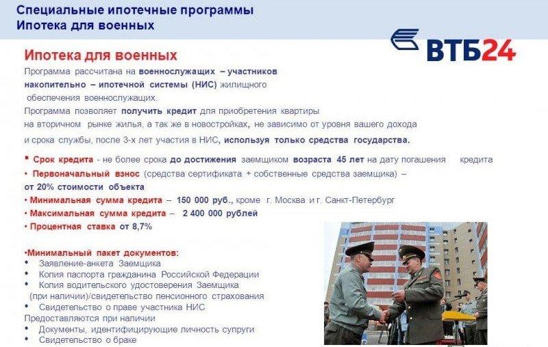 Военная ипотекаВТБ банке