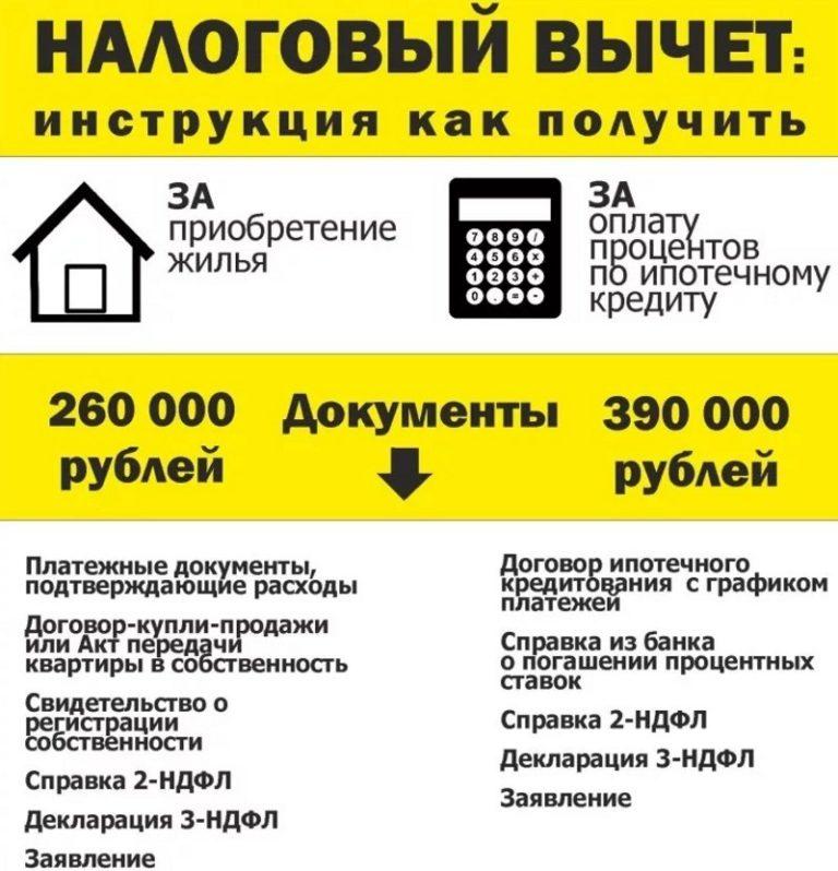 Вычет по ипотечным процентам