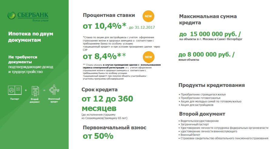 Сбербанк ипотека по двум документа