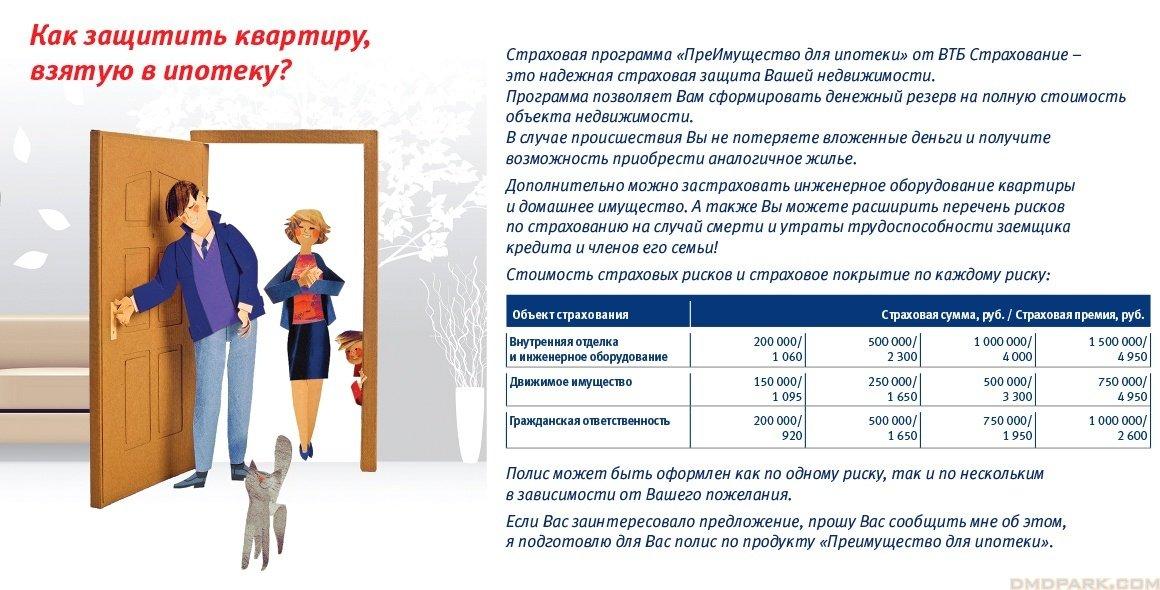 Программа Преимущество для ипотеки