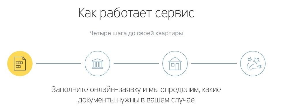 Тинькофф ипотека документы