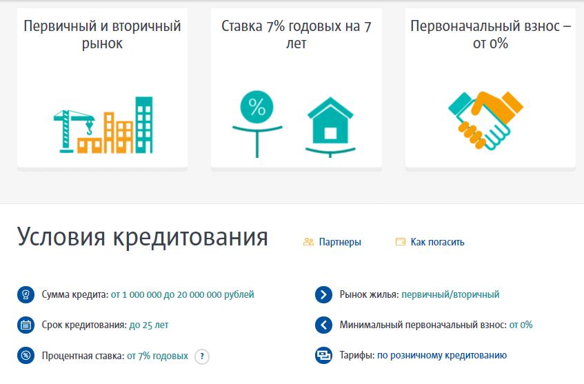 Ипотека по двум документам от Транскапиталбанка