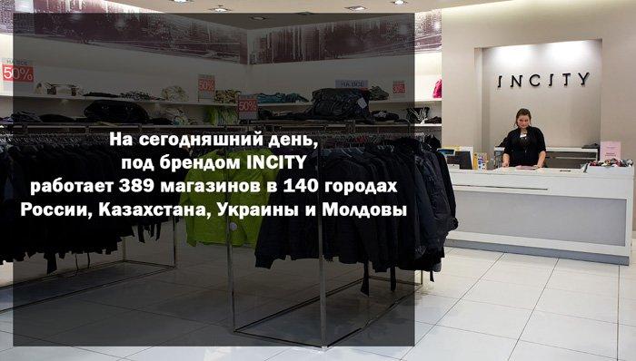 Франшиза InCity