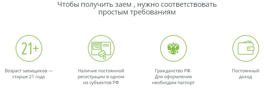 Где взять займ 3000 рублей на Киви кошелек?