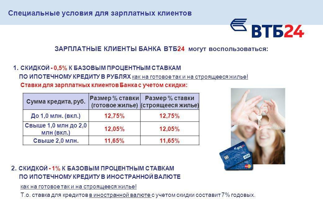 Кредиты для зарплатных клиентов втб