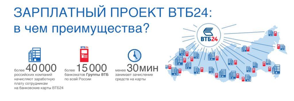 ВТБ Зарплатный проект