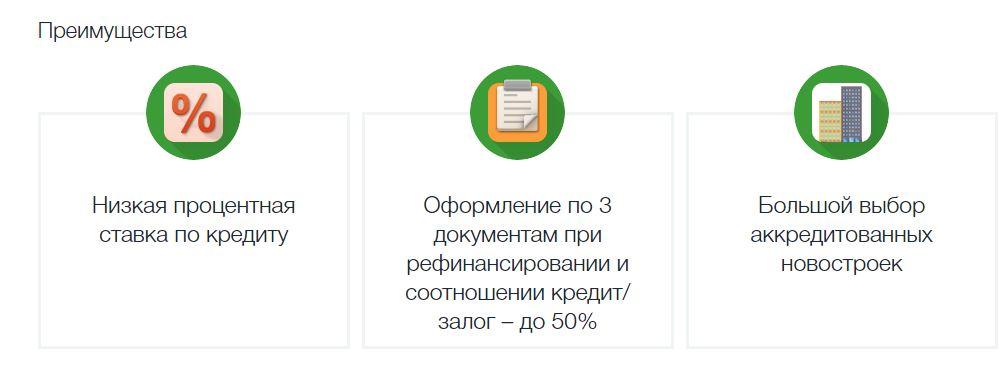 Ипотека в Инвестторгбанке - обзор программы