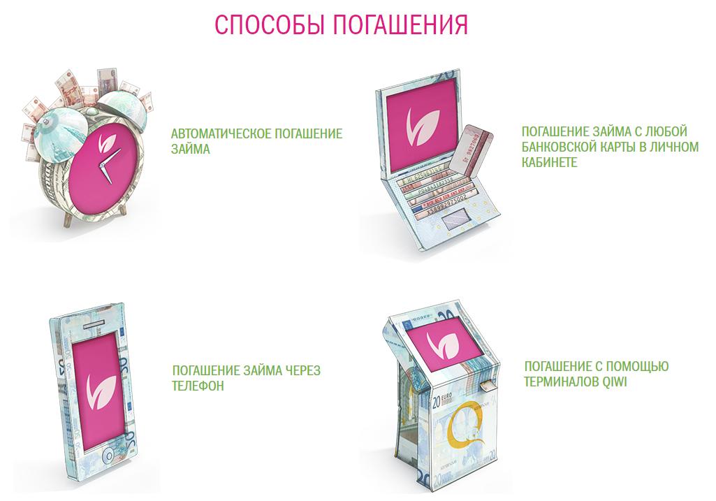 Онлайн займы на карту от 15000 рублей