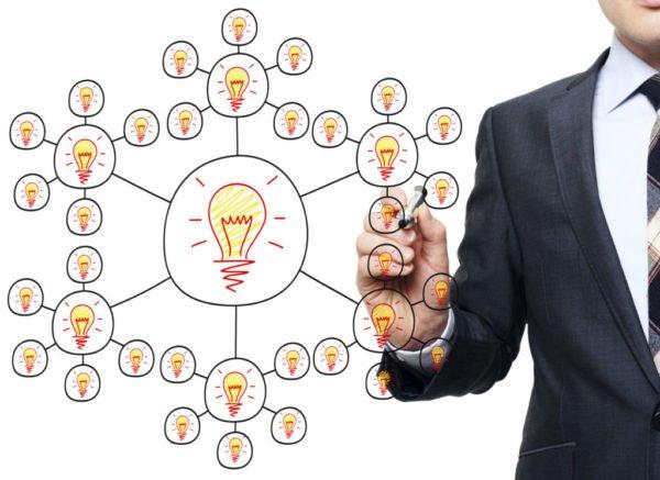Популярные идеи для бизнеса в США