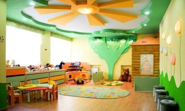 Бизнес-план открытия частного детского садика
